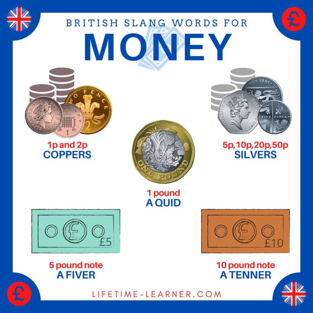 イギリス英語 お金 スラング