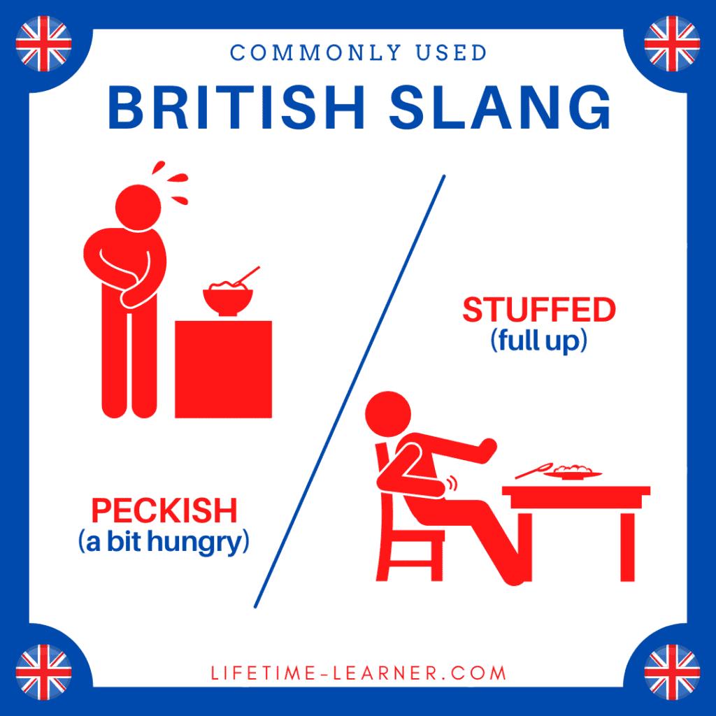 イギリス英語 スラング Peckish Stuffed 小腹が空いた