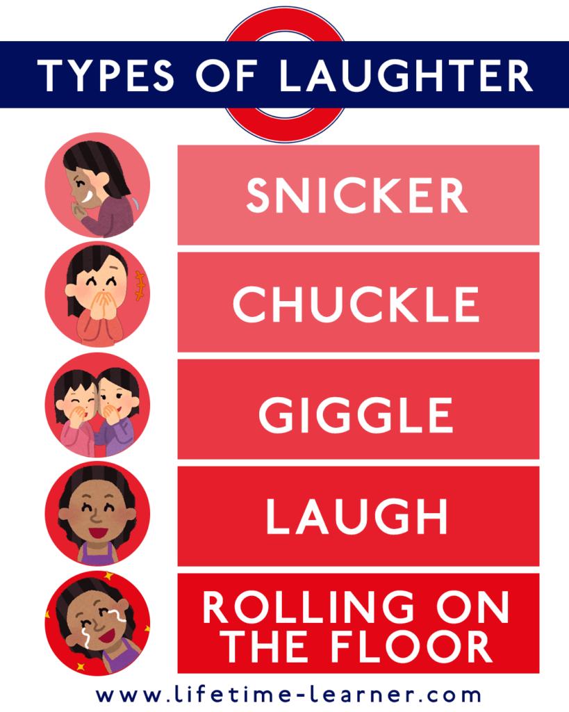 笑う 英単語 違い
