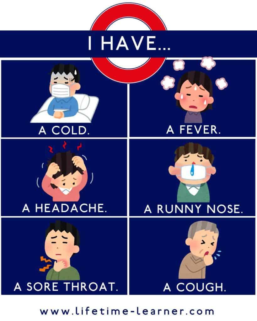 風邪 症状 英語