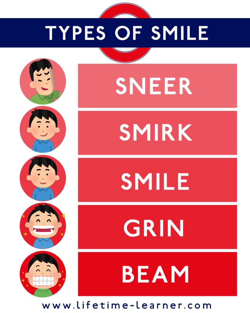 笑う 英語 種類
