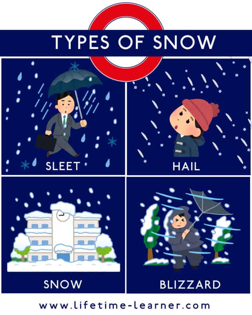 雪 英語 違い