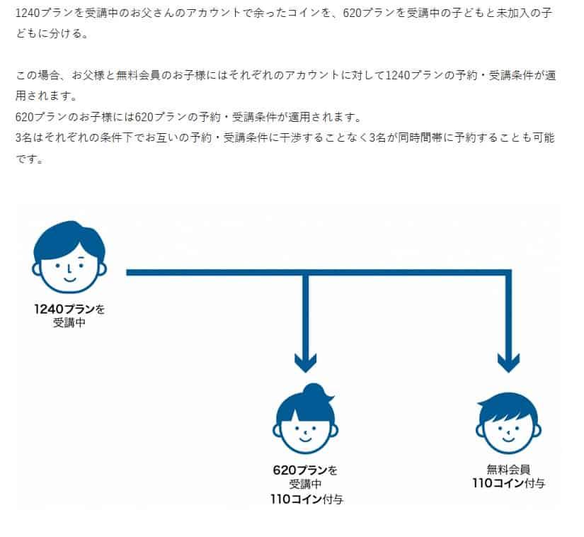 産経オンライン英会話Plus メリット 利点3
