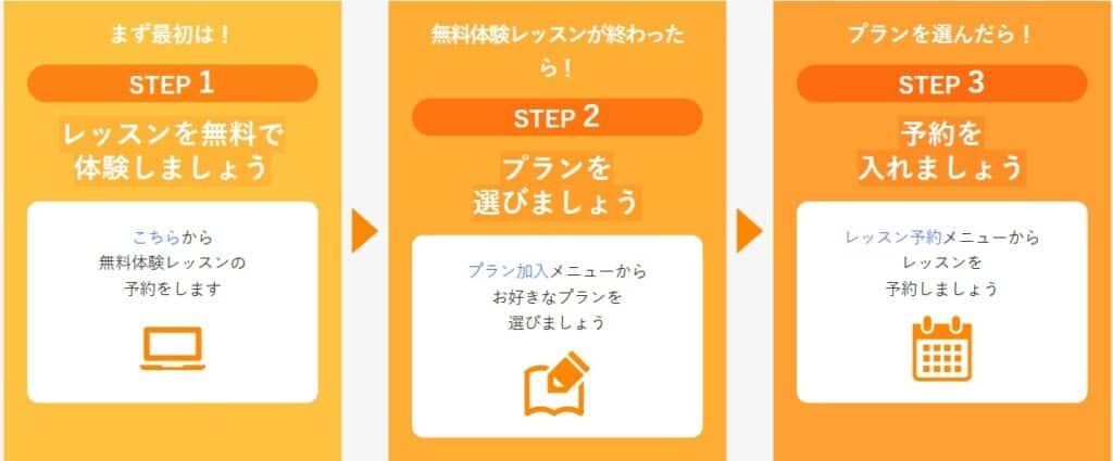 産経オンライン英会話Plus 無料体験 方法 体験6