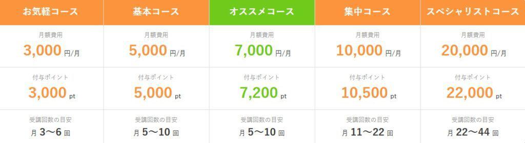 ユニバーサルスピーキング 口コミ 評判5