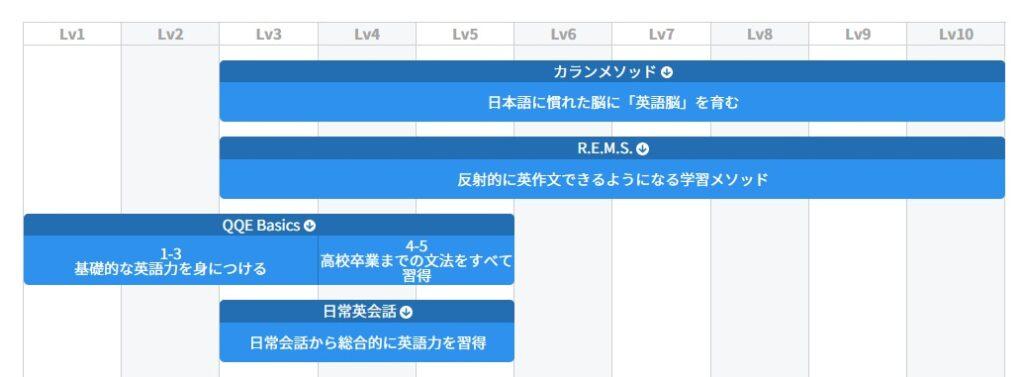 QQ English 中高生 オンライン英会話