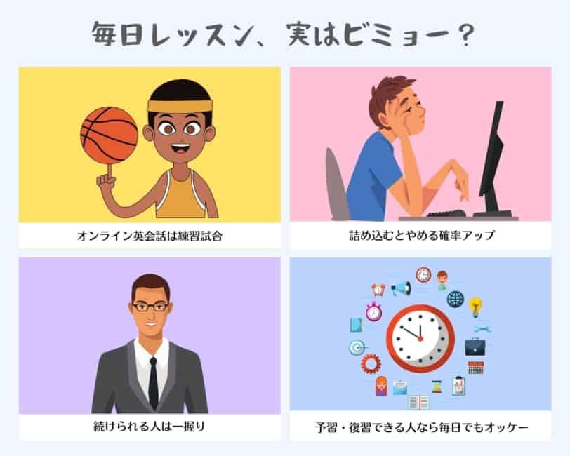 オンライン英会話 毎日 効果3