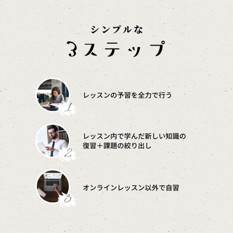 オンライン英会話 活用法 3ステップ