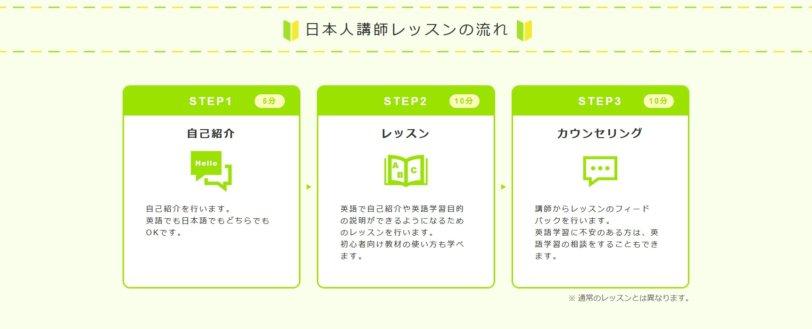 DMM英会話 日本人講師